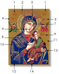 Nuestra Señora del Perpetuo Socorro:  Significado de la imagen