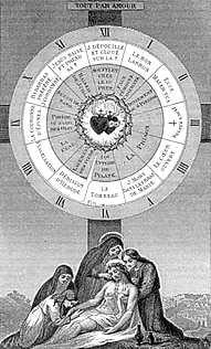 [Estampa del siglo XIX con un grabado del reloj de la pasión de Jesús]